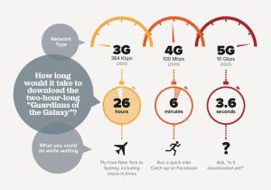 5g-data-transfer-speed-graphic